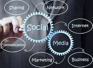 Social Media Tricks to Promote Business
