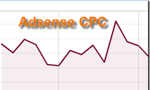 Tips for  Increase Adsense CPC