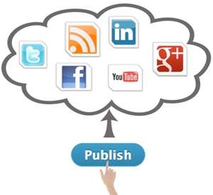 Publish Your Blog Post Automatically on Facebook, Twitter & Other Social Media Sites